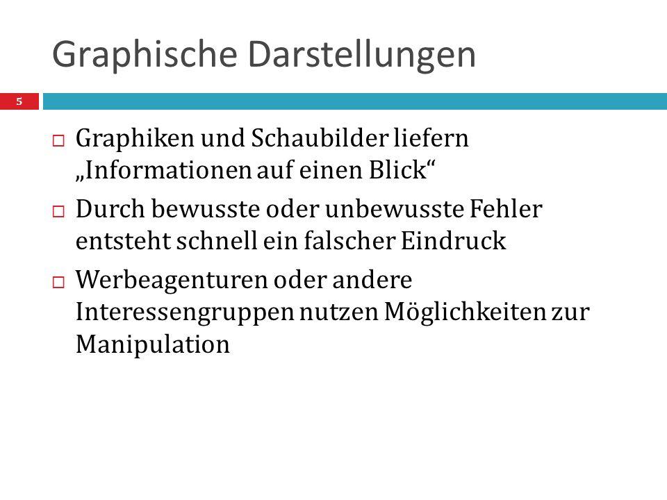 Graphische Darstellungen Bundeswehretat im Sturzflug oder doch nur stabiler Haushalt in Zeiten enger Budgets.