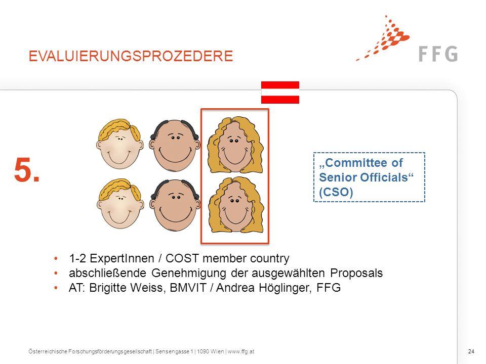 EVALUIERUNGSPROZEDERE Österreichische Forschungsförderungsgesellschaft | Sensengasse 1 | 1090 Wien | www.ffg.at24 5.