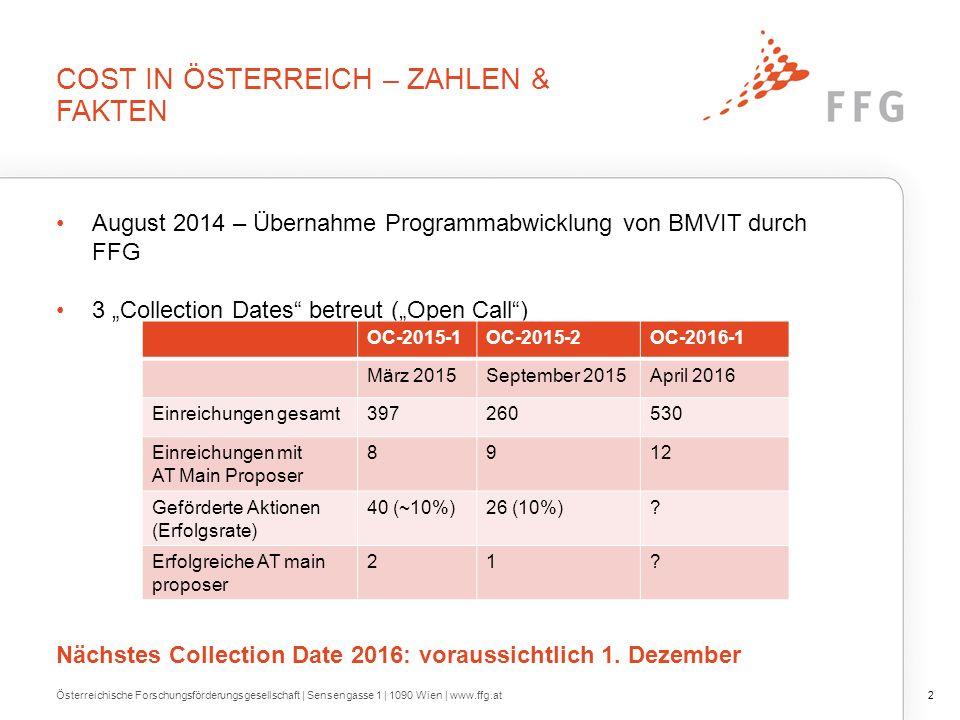 COST IN ÖSTERREICH – ZAHLEN & FAKTEN Österreichische Forschungsförderungsgesellschaft | Sensengasse 1 | 1090 Wien | www.ffg.at3 Stand August 2016: 267 AT Beteiligungen an 313 laufenden COST Aktionen (85%) 85% 2016 (313) 267
