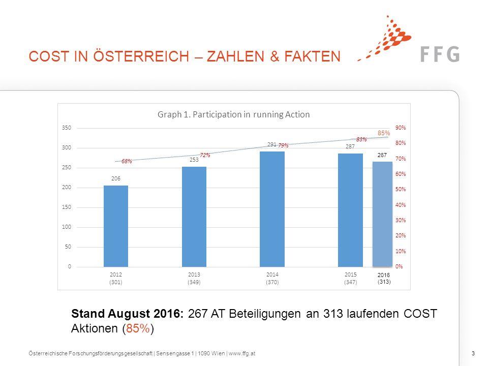 COST IN ÖSTERREICH – ZAHLEN & FAKTEN Österreichische Forschungsförderungsgesellschaft | Sensengasse 1 | 1090 Wien | www.ffg.at4