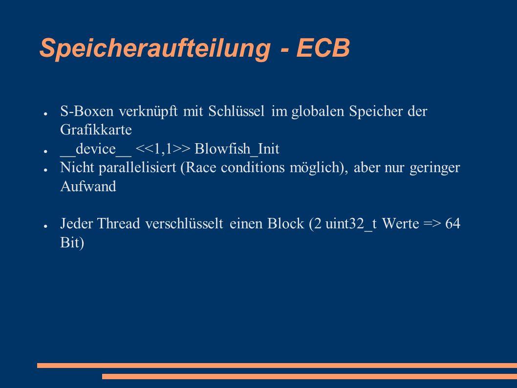 Speicheraufteilung - ECB ● S-Boxen verknüpft mit Schlüssel im globalen Speicher der Grafikkarte ● __device__ > Blowfish_Init ● Nicht parallelisiert (Race conditions möglich), aber nur geringer Aufwand ● Jeder Thread verschlüsselt einen Block (2 uint32_t Werte => 64 Bit)