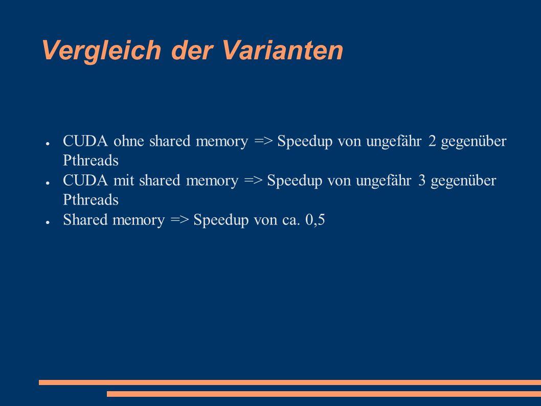 ● CUDA ohne shared memory => Speedup von ungefähr 2 gegenüber Pthreads ● CUDA mit shared memory => Speedup von ungefähr 3 gegenüber Pthreads ● Shared memory => Speedup von ca.