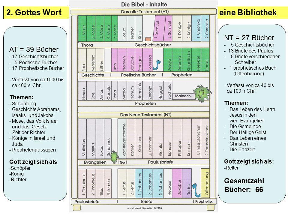 2. Gottes Wort – eine Bibliothek AT = 39 Bücher - 17 Geschichtsbücher - 5 Poetische Bücher - 17 Prophetische Bücher - Verfasst von ca 1500 bis ca 400