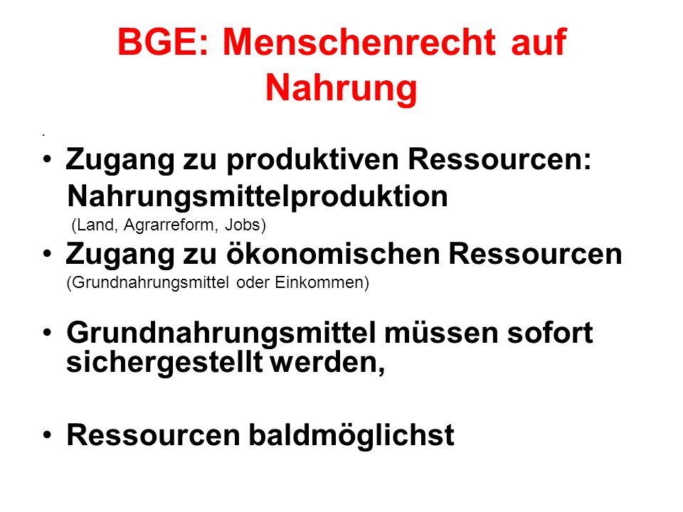 BGE: Menschenrecht auf Nahrung.