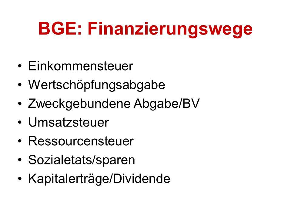 Einkommensteuer Wertschöpfungsabgabe Zweckgebundene Abgabe/BV Umsatzsteuer Ressourcensteuer Sozialetats/sparen Kapitalerträge/Dividende BGE: Finanzierungswege
