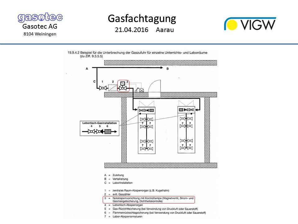 Gasotec AG 8104 Weiningen Gasfachtagung 21.04.2016 Aarau Gasotec AG 8104 Weiningen Gasfachtagung 21.04.2016 Aarau Aufbau VALE Magnetventil VAS By-Pass-Ventil VBY Verschraubungen Druckwächter DG