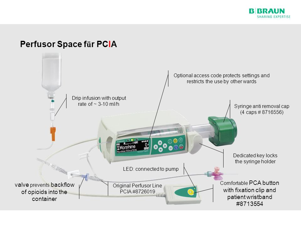 Hospital Care | Besuch SPZ Nottwil | Seite Perfusor Space f ü r PCIA Syringe anti removal cap (4 caps # 8716556) LED: connected to pump Comfortable PCA button with fixation clip and patient wristband #8713554 valve prevents backflow of opioids into the container Original Perfusor Line PCIA #8726019 Drip infusion with output rate of ~ 3-10 ml/h Optional access code protects settings and restricts the use by other wards Dedicated key locks the syringe holder 7