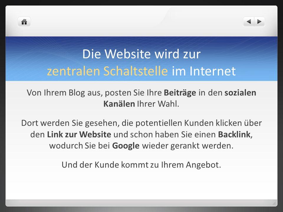 Die Website wird zur zentralen Schaltstelle im Internet Von Ihrem Blog aus, posten Sie Ihre Beiträge in den sozialen Kanälen Ihrer Wahl.