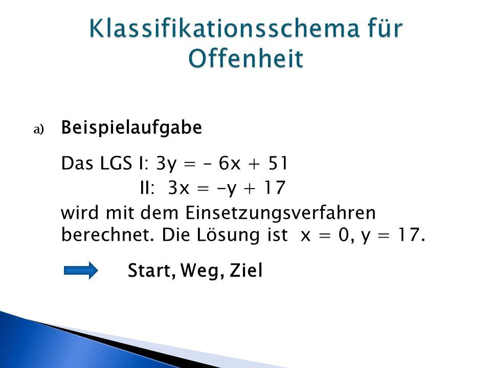 a) Beispielaufgabe Das LGS I: 3y = – 6x + 51 II: 3x = -y + 17 wird mit dem Einsetzungsverfahren berechnet.