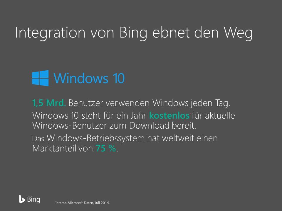 Integration von Bing ebnet den Weg 1,5 Mrd. Benutzer verwenden Windows jeden Tag.