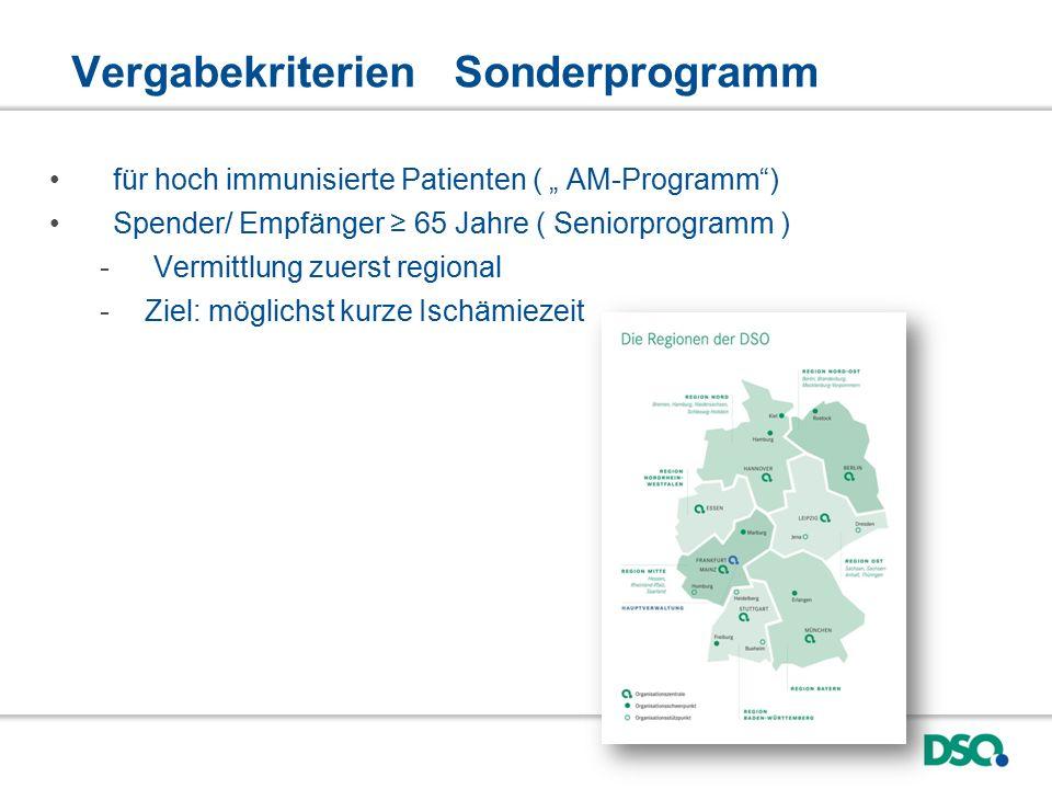 """Vergabekriterien Sonderprogramm für hoch immunisierte Patienten ( """" AM-Programm ) Spender/ Empfänger ≥ 65 Jahre ( Seniorprogramm ) - Vermittlung zuerst regional - Ziel: möglichst kurze Ischämiezeit"""
