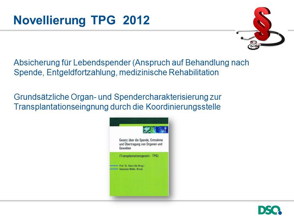 Novellierung TPG 2012 Absicherung für Lebendspender (Anspruch auf Behandlung nach Spende, Entgeldfortzahlung, medizinische Rehabilitation Grundsätzliche Organ- und Spendercharakterisierung zur Transplantationseingnung durch die Koordinierungsstelle