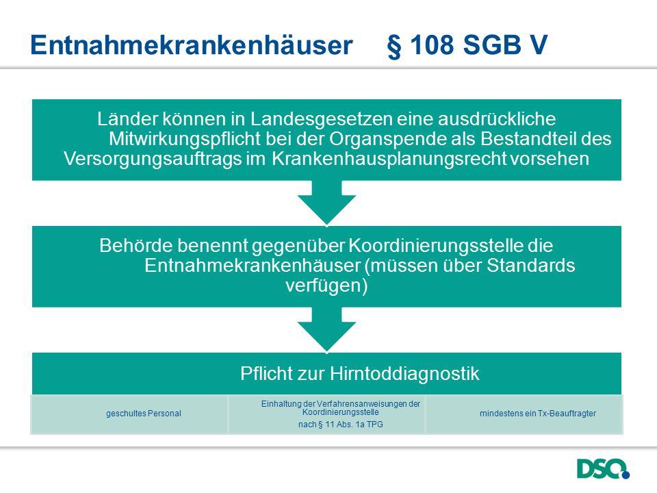 Entnahmekrankenhäuser § 108 SGB V Pflicht zur Hirntoddiagnostik geschultes Personal Einhaltung der Verfahrensanweisungen der Koordinierungsstelle nach § 11 Abs.