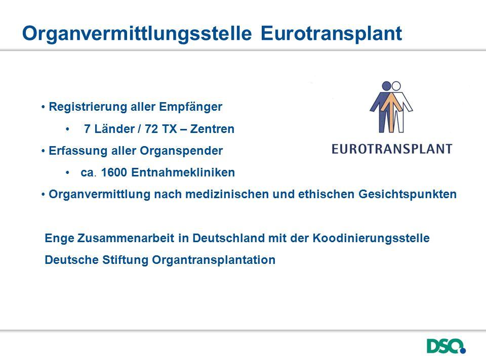 Organvermittlungsstelle Eurotransplant Registrierung aller Empfänger 7 Länder / 72 TX – Zentren Erfassung aller Organspender ca.