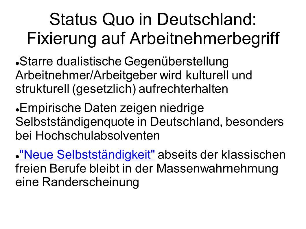 Status Quo in Deutschland: Fixierung auf Arbeitnehmerbegriff Starre dualistische Gegenüberstellung Arbeitnehmer/Arbeitgeber wird kulturell und strukturell (gesetzlich) aufrechterhalten Empirische Daten zeigen niedrige Selbstständigenquote in Deutschland, besonders bei Hochschulabsolventen Neue Selbstständigkeit abseits der klassischen freien Berufe bleibt in der Massenwahrnehmung eine Randerscheinung Neue Selbstständigkeit