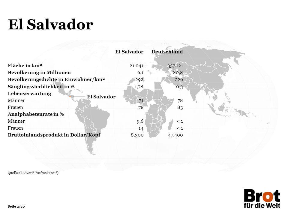 Seite 2/20 El Salvador El SalvadorDeutschland Fläche in km²21.041357.121 Bevölkerung in Millionen 6,180,8 Bevölkerungsdichte in Einwohner/km²292226 Säuglingssterblichkeit in %1,780,3 Lebenserwartung Männer7178 Frauen7883 Analphabetenrate in % Männer9,6< 1 Frauen14< 1 Bruttoinlandsprodukt in Dollar/Kopf8.30047.400 Quelle: CIA World Factbook (2016)