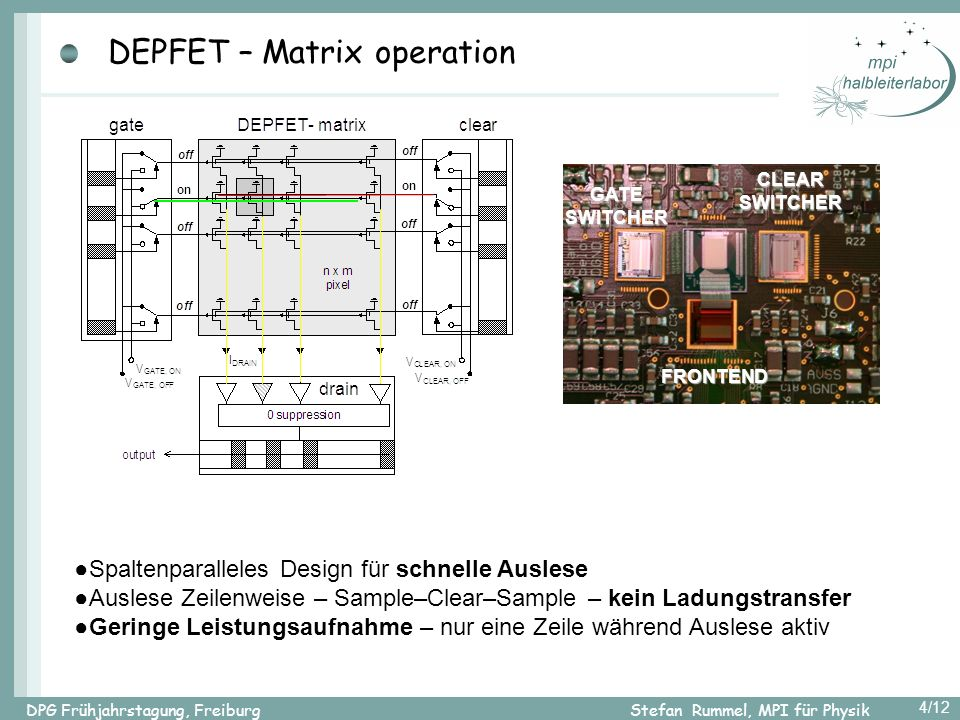 4 DPG Frühjahrstagung, Freiburg Stefan Rummel, MPI für Physik 4/12 DEPFET – Matrix operation GATE SWITCHER CLEAR SWITCHER FRONTEND ●Spaltenparalleles
