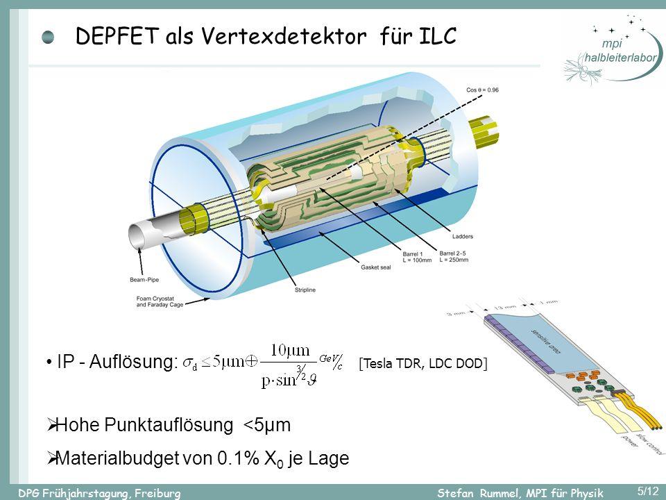 5 DPG Frühjahrstagung, Freiburg Stefan Rummel, MPI für Physik 5/12 DEPFET als Vertexdetektor für ILC Θ)Θ) IP - Auflösung: [Tesla TDR, LDC DOD]  Hohe Punktauflösung <5µm  Materialbudget von 0.1% X 0 je Lage