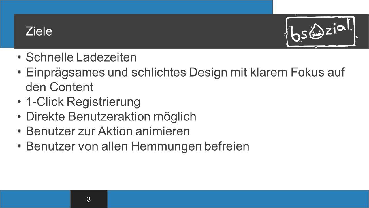 Ziele Schnelle Ladezeiten Einprägsames und schlichtes Design mit klarem Fokus auf den Content 1-Click Registrierung Direkte Benutzeraktion möglich Benutzer zur Aktion animieren Benutzer von allen Hemmungen befreien 3