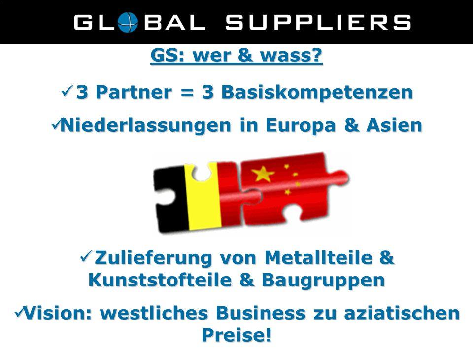 GS: wer & wass? 3 Partner = 3 Basiskompetenzen 3 Partner = 3 Basiskompetenzen Niederlassungen in Europa & Asien Niederlassungen in Europa & Asien Zuli