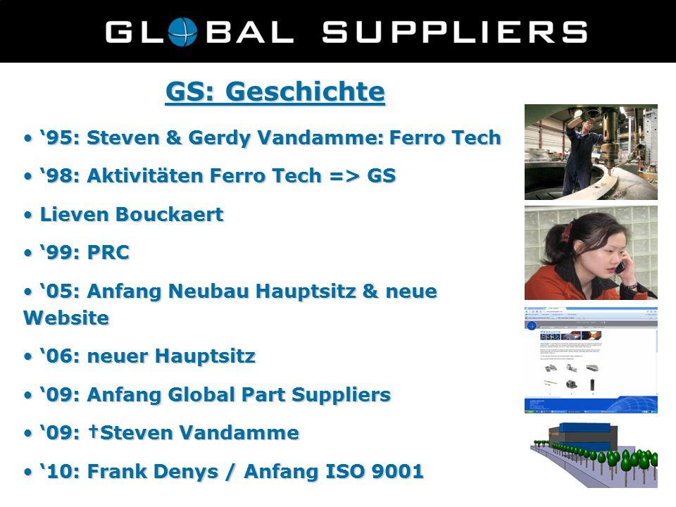 GS: Geschichte '95: Steven & Gerdy Vandamme: Ferro Tech '95: Steven & Gerdy Vandamme: Ferro Tech '98: Aktivitäten Ferro Tech => GS '98: Aktivitäten Fe