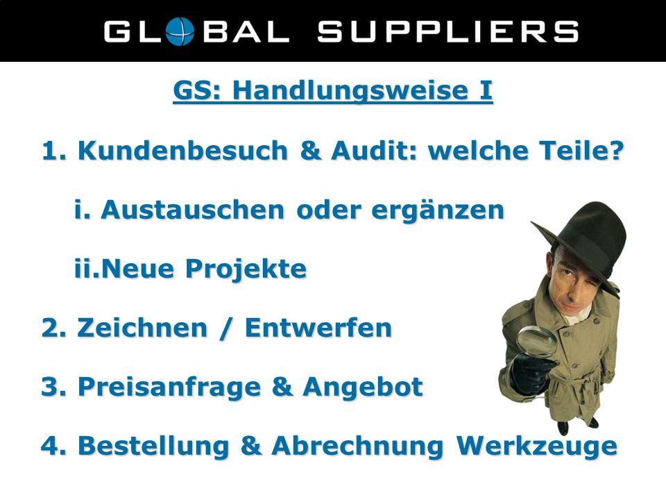 GS: Handlungsweise I 1. Kundenbesuch & Audit: welche Teile? i.Austauschen oder ergänzen ii.Neue Projekte 2. Zeichnen / Entwerfen 3. Preisanfrage & Ang