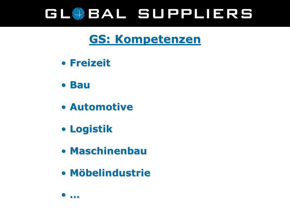 GS: Kompetenzen Freizeit Freizeit Bau Bau Automotive Automotive Logistik Logistik Maschinenbau Maschinenbau Möbelindustrie Möbelindustrie … …