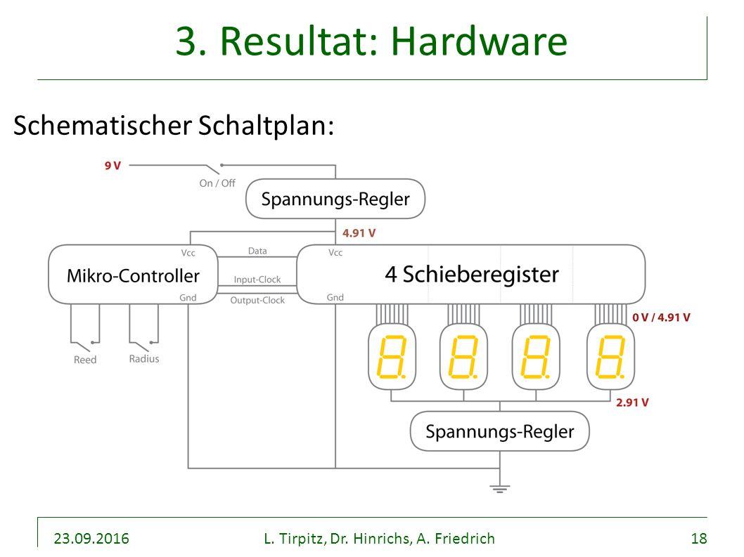 23.09.2016L. Tirpitz, Dr. Hinrichs, A. Friedrich18 3. Resultat: Hardware Schematischer Schaltplan: