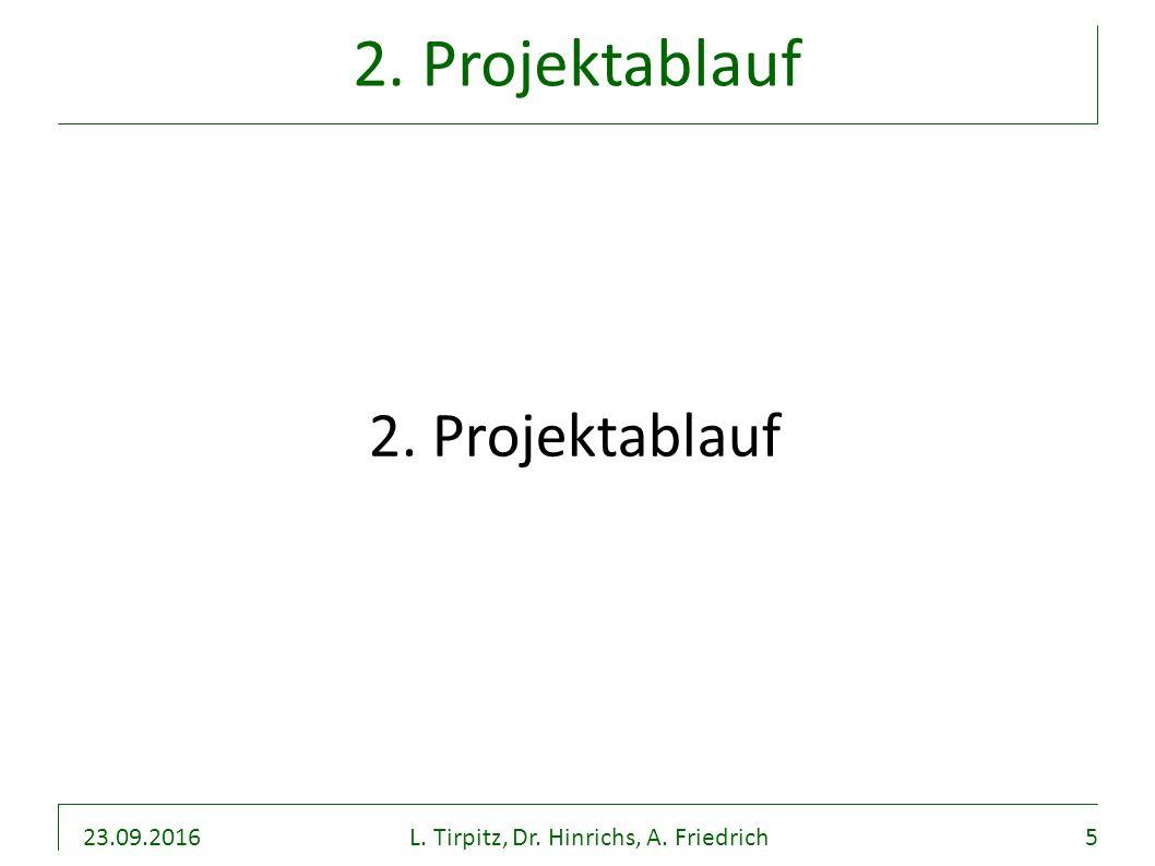 23.09.2016L. Tirpitz, Dr. Hinrichs, A. Friedrich5 2. Projektablauf