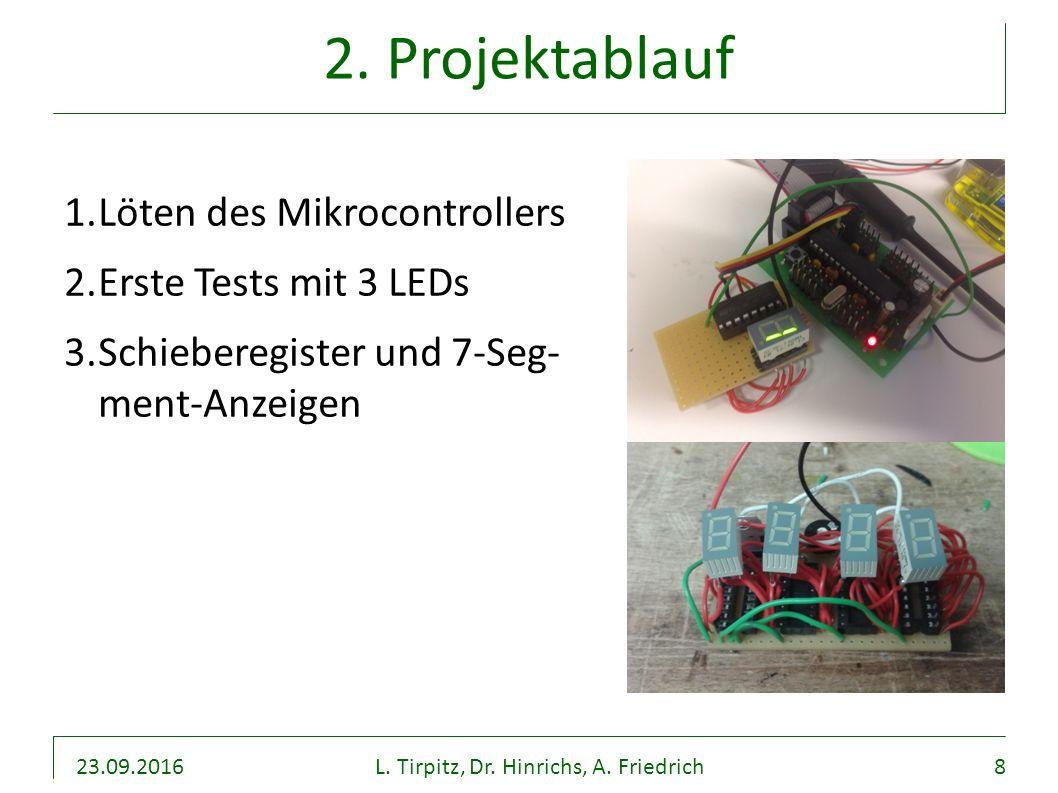 23.09.2016L. Tirpitz, Dr. Hinrichs, A. Friedrich8 2. Projektablauf 1.Löten des Mikrocontrollers 2.Erste Tests mit 3 LEDs 3.Schieberegister und 7-Seg-