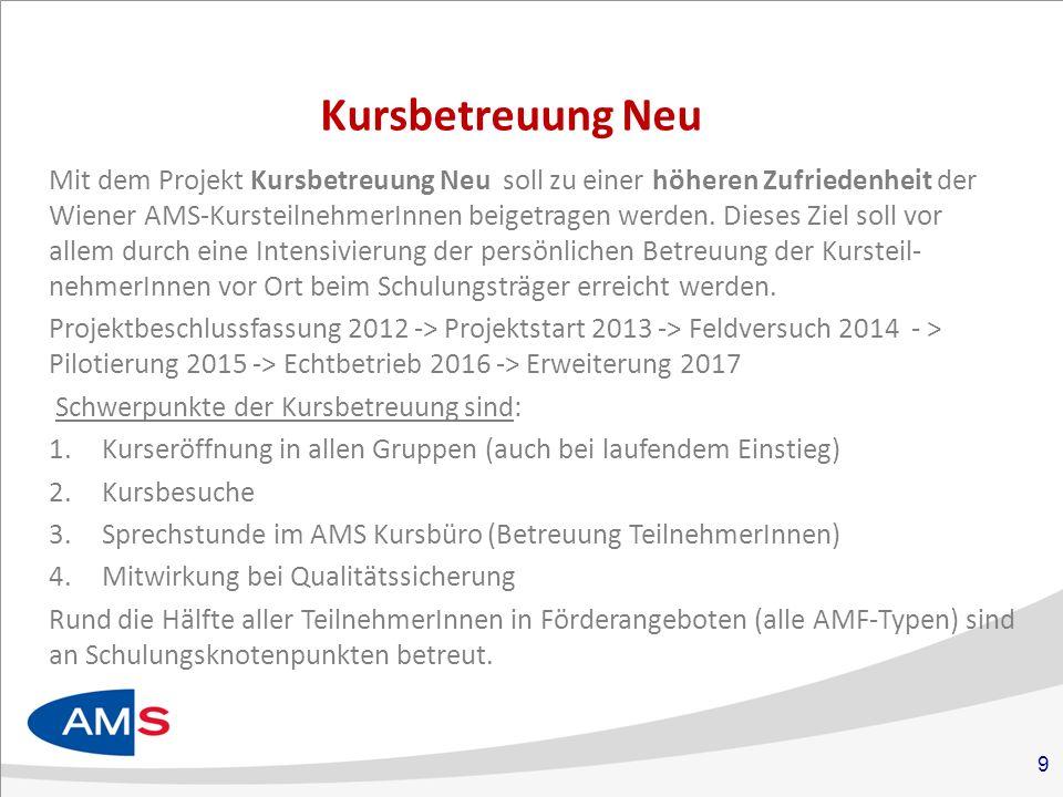 9 Kursbetreuung Neu Mit dem Projekt Kursbetreuung Neu soll zu einer höheren Zufriedenheit der Wiener AMS-KursteilnehmerInnen beigetragen werden.