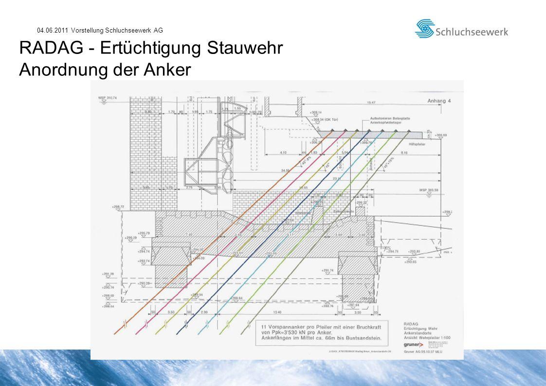 04.06.2011 Vorstellung Schluchseewerk AG RADAG - Ertüchtigung Stauwehr Anordnung der Anker