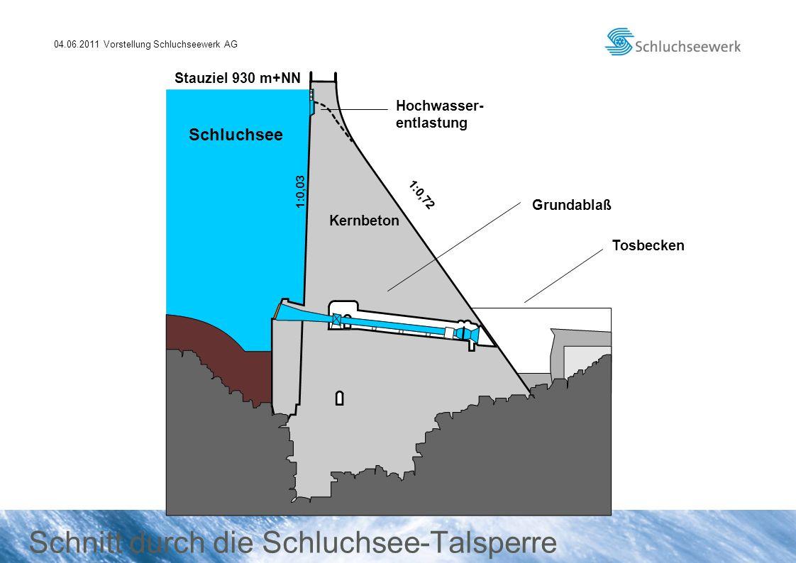 04.06.2011 Vorstellung Schluchseewerk AG Schnitt durch die Schluchsee-Talsperre Schluchsee Stauziel 930 m+NN Kernbeton Grundablaß Tosbecken 1:0,03 1:0