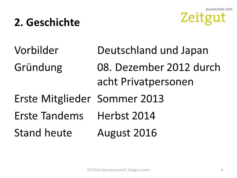 2. Geschichte IGT2016 Genossenschaft Zeitgut Luzern4 VorbilderDeutschland und Japan Gründung08.