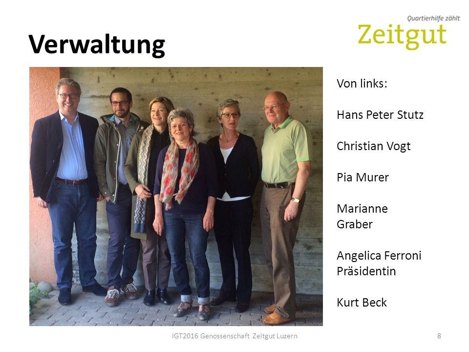 Verwaltung IGT2016 Genossenschaft Zeitgut Luzern8 Von links: Hans Peter Stutz Christian Vogt Pia Murer Marianne Graber Angelica Ferroni Präsidentin Kurt Beck