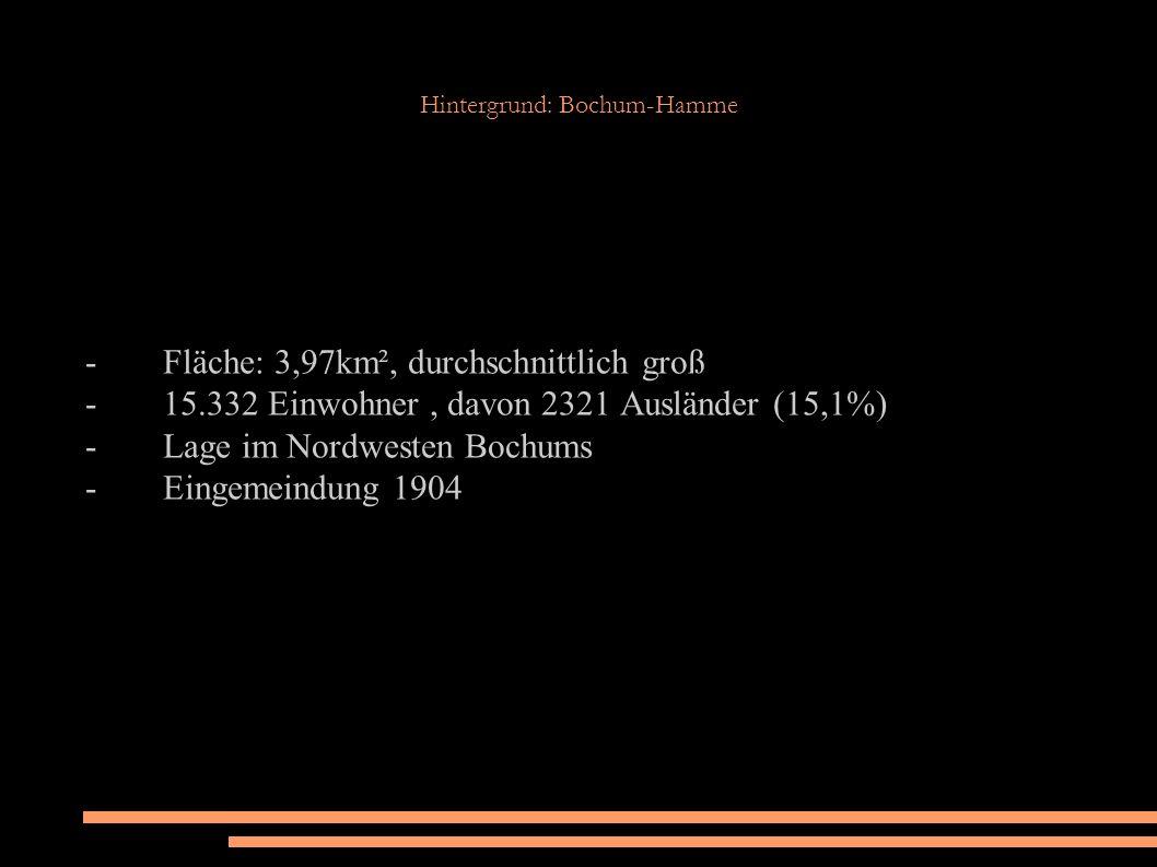 Hintergrund: Bochum-Hamme -Fläche: 3,97km², durchschnittlich groß - 15.332 Einwohner, davon 2321 Ausländer (15,1%) - Lage im Nordwesten Bochums - Eing