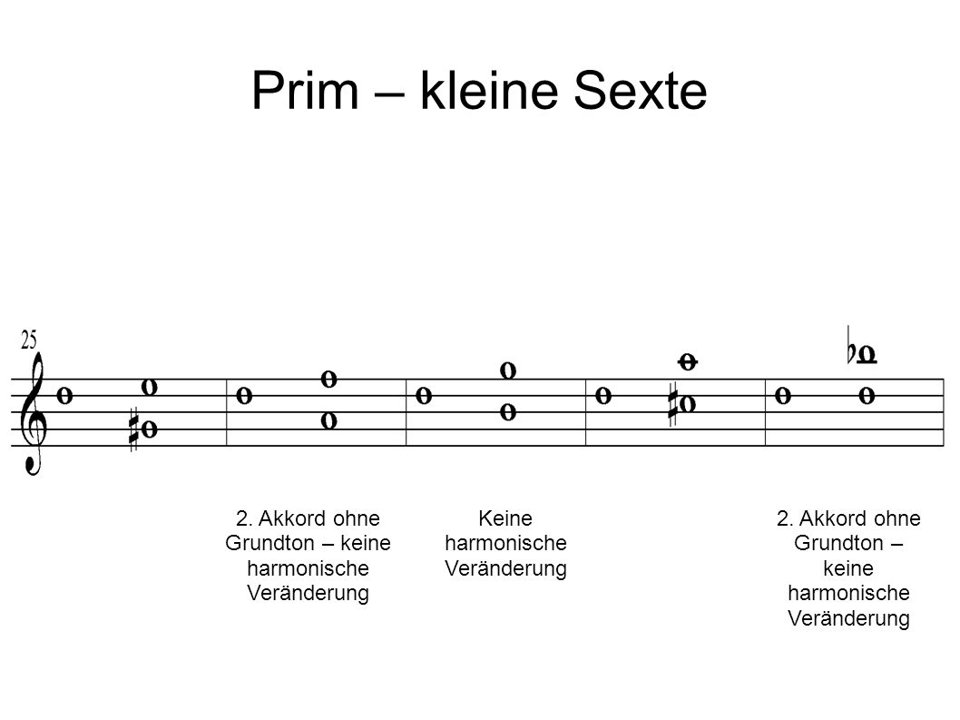 2. Akkord ohne Grundton – keine harmonische Veränderung Keine harmonische Veränderung 2.