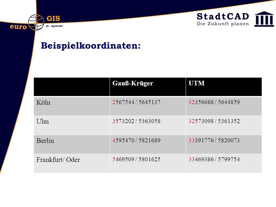 Beispielkoordinaten: Gauß-KrügerUTM Köln 2567544 / 564513732356688 / 5644859 Ulm 3573202 / 536305832573098 / 5361352 Berlin 4595470 / 582168933391776