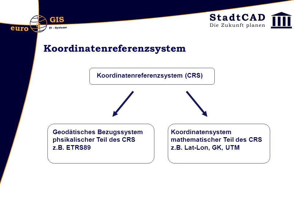 Koordinatenreferenzsystem Koordinatenreferenzsystem (CRS) Geodätisches Bezugssystem phsikalischer Teil des CRS z.B. ETRS89 Koordinatensystem mathemati