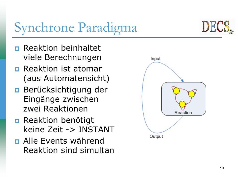13 Synchrone Paradigma  Reaktion beinhaltet viele Berechnungen  Reaktion ist atomar (aus Automatensicht)  Berücksichtigung der Eingänge zwischen zwei Reaktionen  Reaktion benötigt keine Zeit -> INSTANT  Alle Events während Reaktion sind simultan