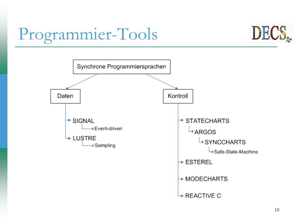 15 Programmier-Tools