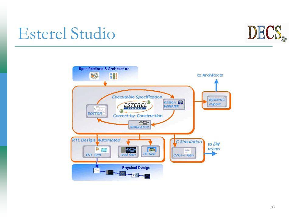 18 Esterel Studio