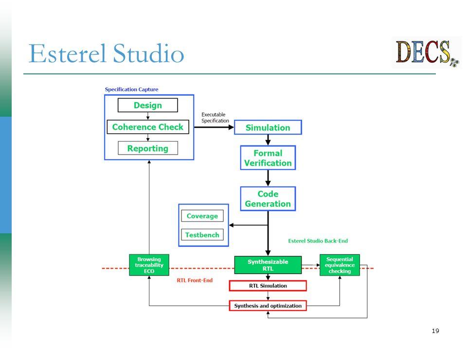 19 Esterel Studio