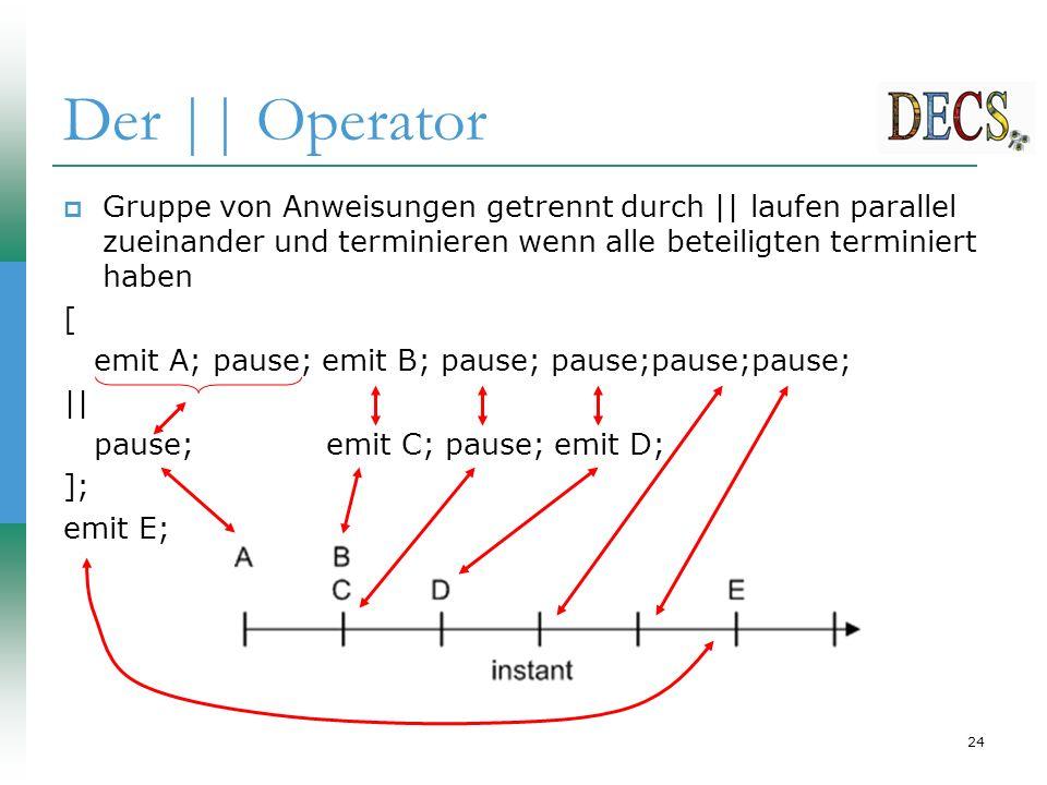 24 Der || Operator  Gruppe von Anweisungen getrennt durch || laufen parallel zueinander und terminieren wenn alle beteiligten terminiert haben [ emit A; pause; emit B; pause; pause;pause;pause; || pause; emit C; pause; emit D; ]; emit E;