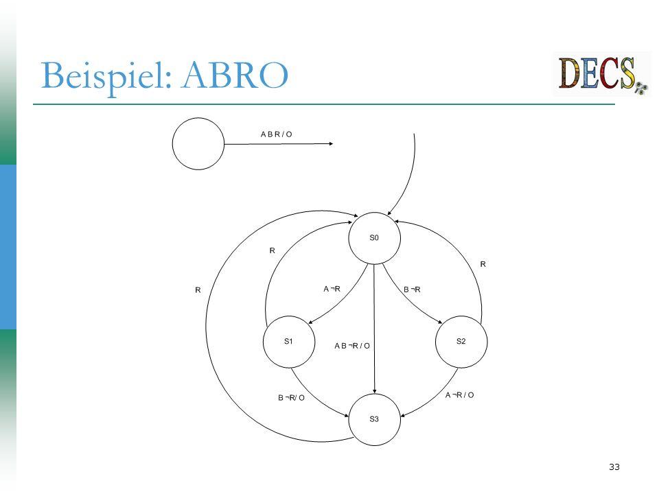 33 Beispiel: ABRO
