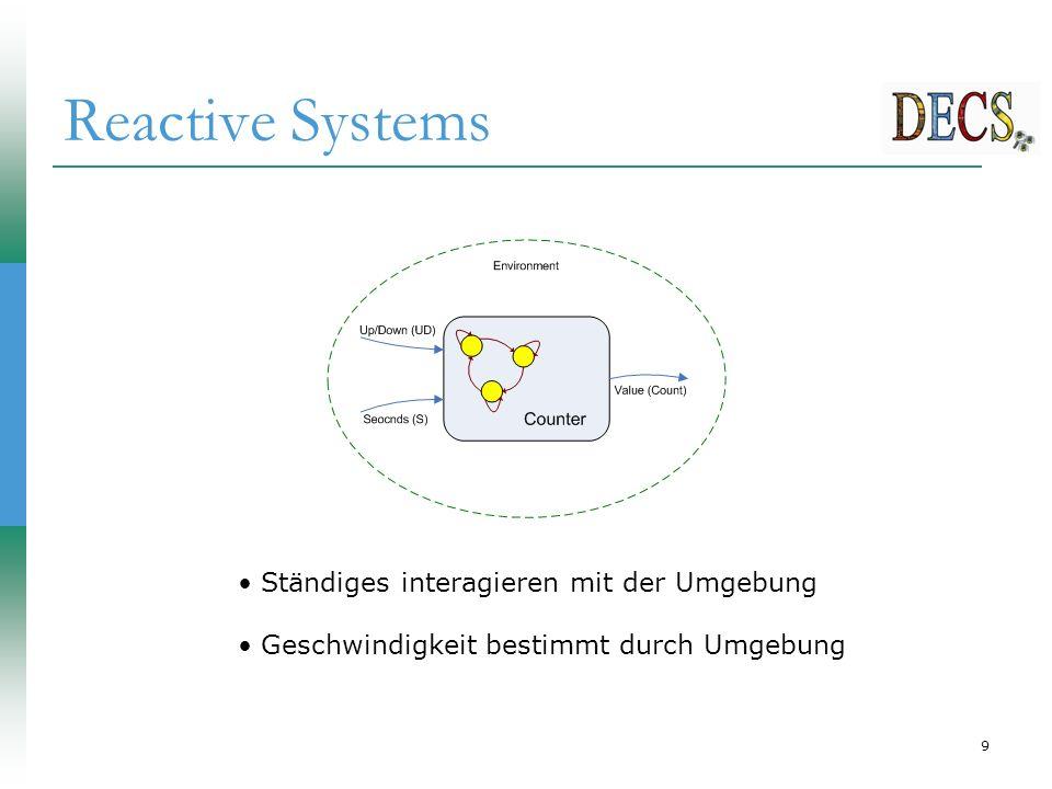 10 Reactive Systems  Unbeschränkte Laufzeit  Keine Terminierung  Kommunikation Extern  Interaktion mit der Umwelt Interne  Interaktion mit Subsysteme  Simultan  Deterministisch  Zuverlässigkeit für kritische Systeme