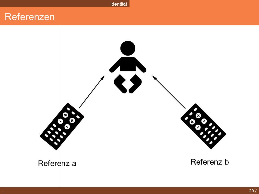 , 20 / Referenzen Identität Referenz a Referenz b