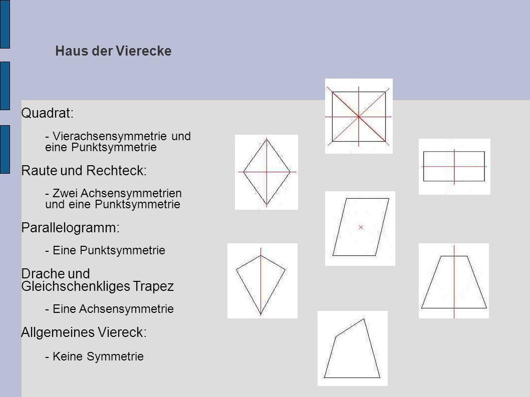 Haus der Vierecke Quadrat: - Vierachsensymmetrie und eine Punktsymmetrie Raute und Rechteck: - Zwei Achsensymmetrien und eine Punktsymmetrie Parallelo