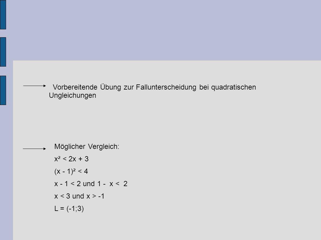Vorbereitende Übung zur Fallunterscheidung bei quadratischen Ungleichungen Möglicher Vergleich: x² < 2x + 3 (x - 1)² < 4 x - 1 < 2 und 1 - x < 2 x -1
