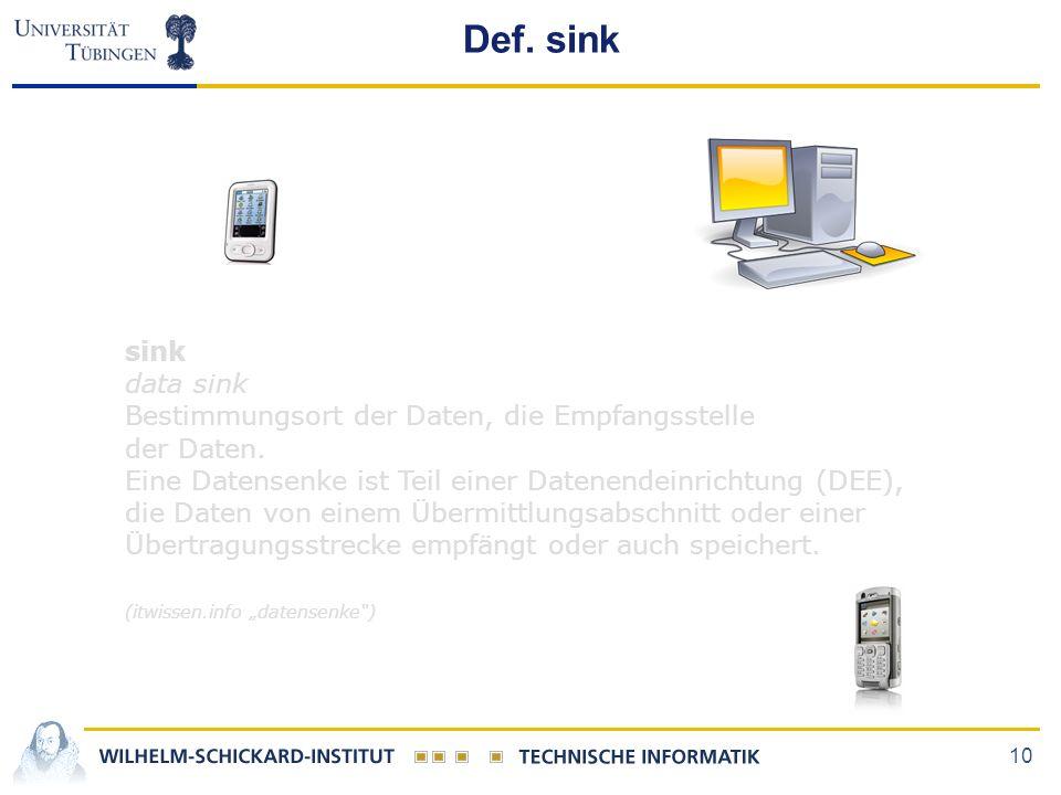 10 Def. sink sink data sink Bestimmungsort der Daten, die Empfangsstelle der Daten. Eine Datensenke ist Teil einer Datenendeinrichtung (DEE), die Date